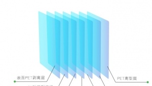 为什么你需要防蓝光保护膜