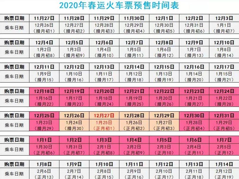 2020年春运火车票预售时间表